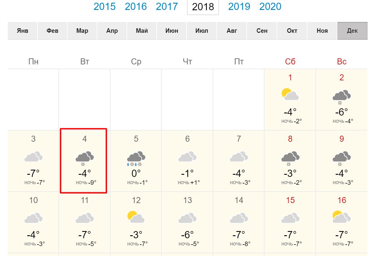 Как дурят людей: желтый снег в Сегеже! Разоблачение!